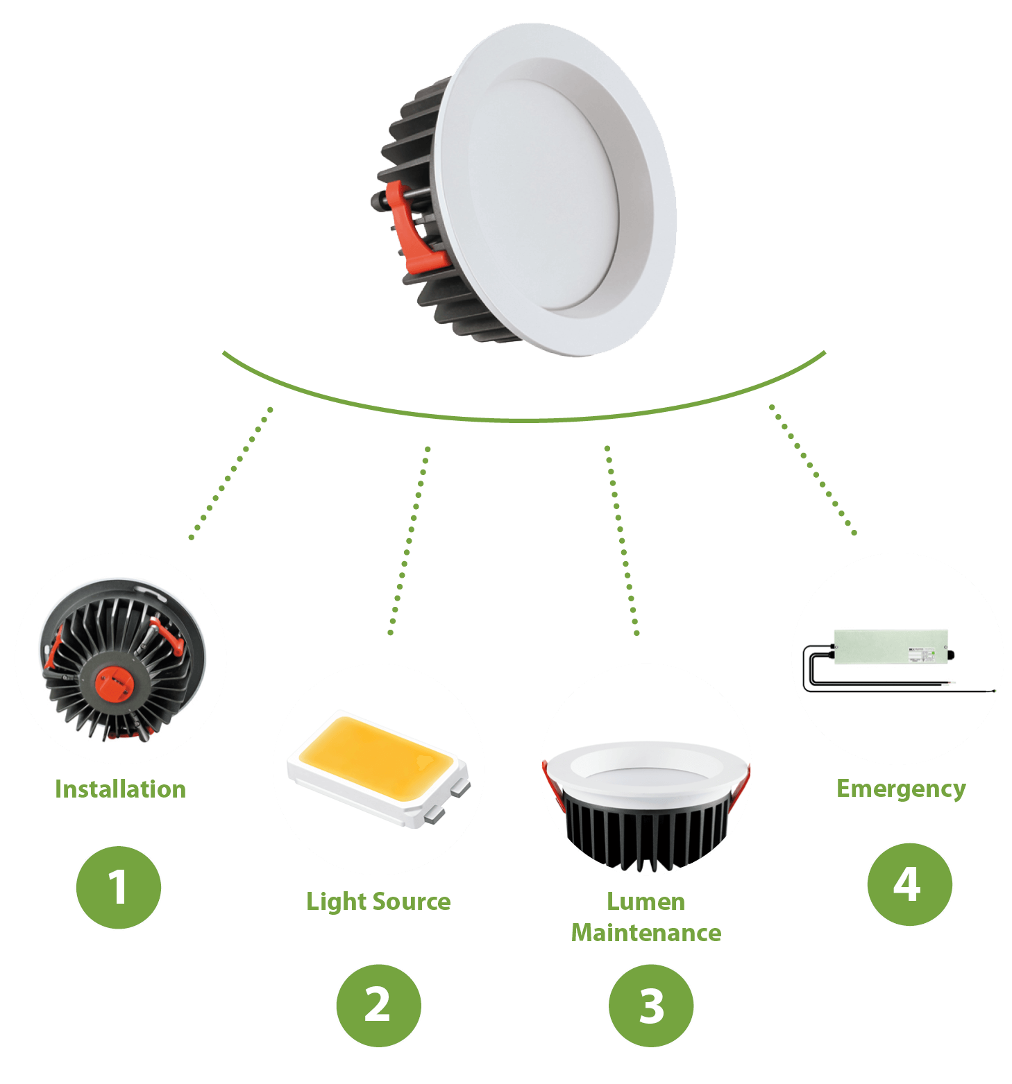 Wilson Premium LED Downlight Designed for Purpose